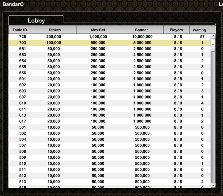 SarjanaPoker.com Agen Poker Online Terbaik dan Terpercaya